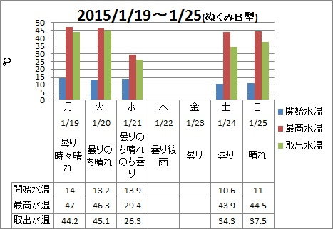 20150119-0125